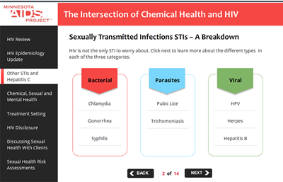 An introduction to HIV screencapture